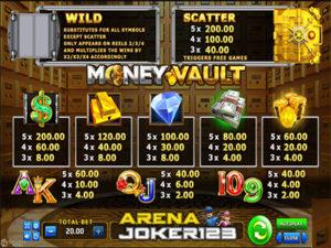 Slot Money Vault